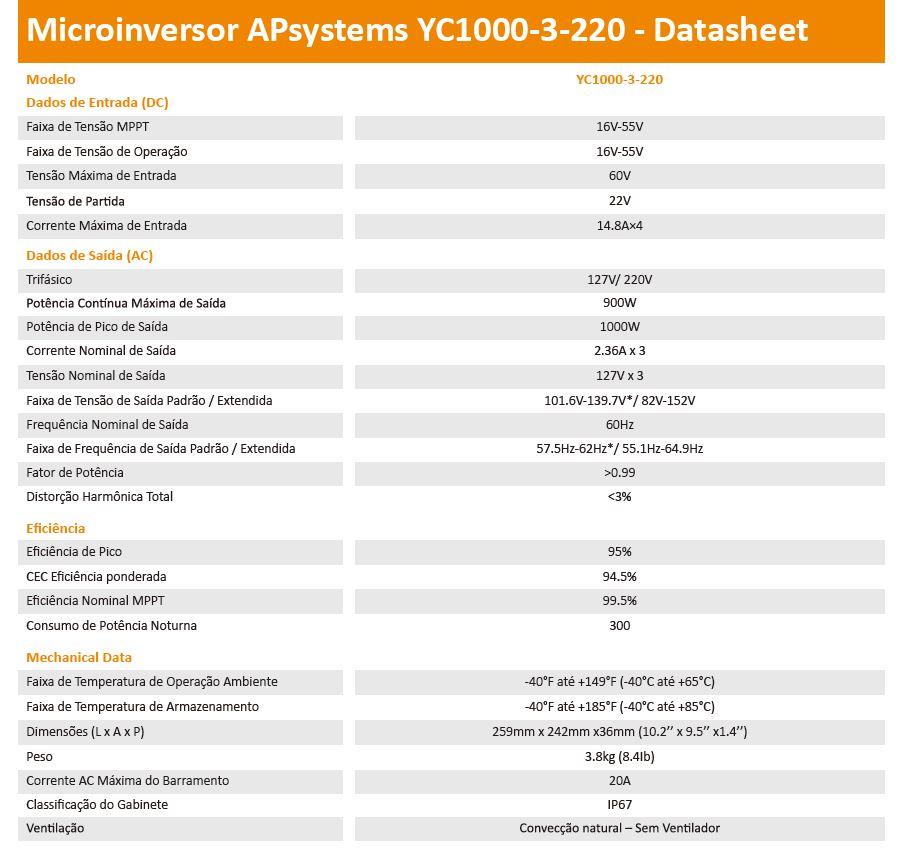 Especificações Técnicas YC1000