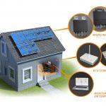 APSYSTEMS-monitoramento-energia-solar