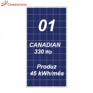 Kit solar microinversor aps