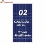 Kit Apsystems + 2 painéis Canadian Solar