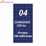 Kit Solar APsystems Canadian Solar