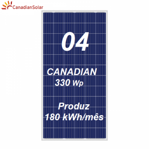 Kit Solar APsystems Canadian Solar