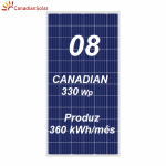 8-paineis-canadian-solar