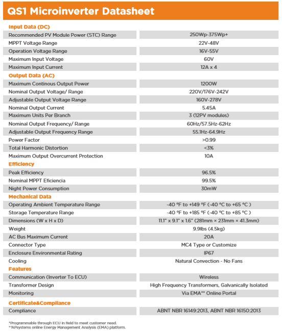 Datasheet QS1BR Detalhes Técnicos