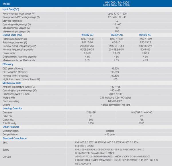 Descrição técnica hoymiles mi 1200