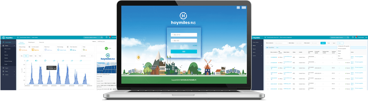 Monitoramento Hoymiles