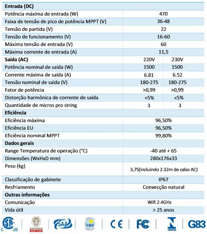 Datasheet Hoymiles MI-1500