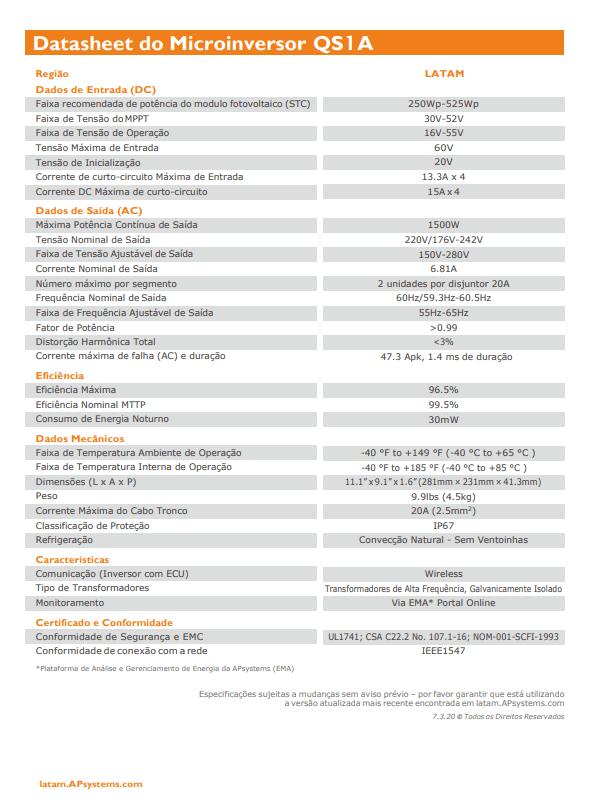 Dados Técnicos - Micro Inversor APsystems QS1A 1500W - 220V